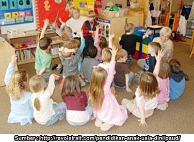 Komunikasi Guru Bagi Anak Usia Dini