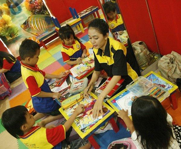 Pentingnya Individual Sistem untuk Anak