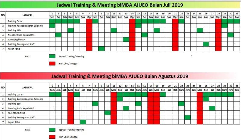 Jadwal Training biMBA-AIUEO Juli-Agustus 2019