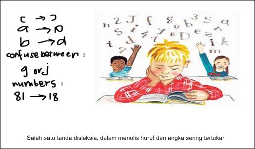 Mengenali tanda-tanda disleksia
